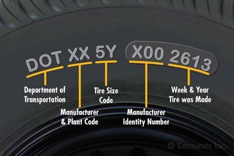 Travel trailer tire sidewall information