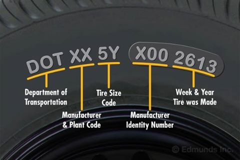 Travel trailer tire sidewall information