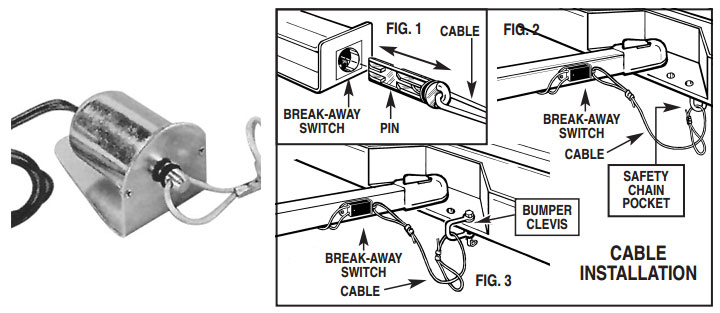 Travel Trailer Breakaway Switch